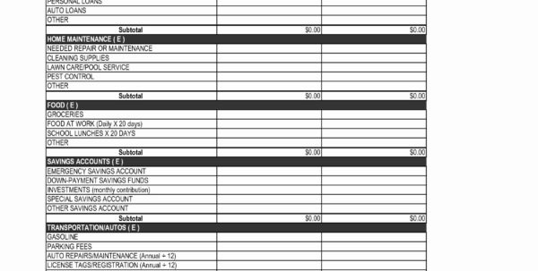 Buying A House Budget Spreadsheet Within Buying A House Budget Spreadsheet – Spreadsheet Collections