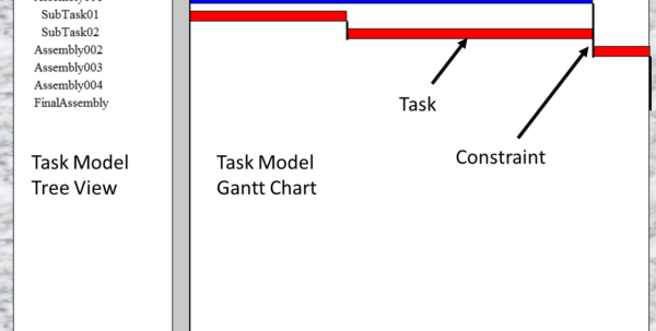 C   Spreadsheet Library Throughout Gtproject: A C   Project Management Control For Gt Graphical User C++ Spreadsheet Library Spreadsheet Download