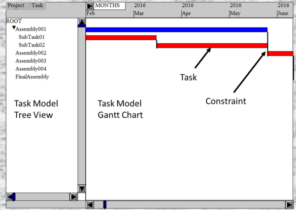 C   Spreadsheet Library Throughout Gtproject: A C   Project Management Control For Gt Graphical User