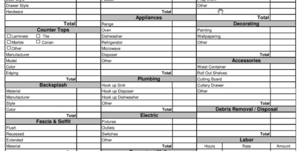 Cabinet Estimating Spreadsheets With Regard To Estimating Spreadsheet Template Spreadsheet Templates For