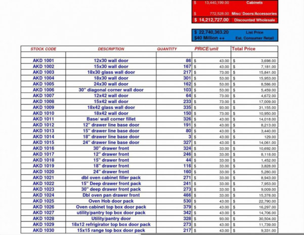 Cabinet Pricing Spreadsheet For Food Cost Spreadsheet Inventory Inspiration Of Lovely Invoice
