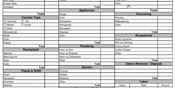 Cabinet Pricing Spreadsheet Inside Kitchen Cost Estimate Sheet  Kitchen Cost Calculator