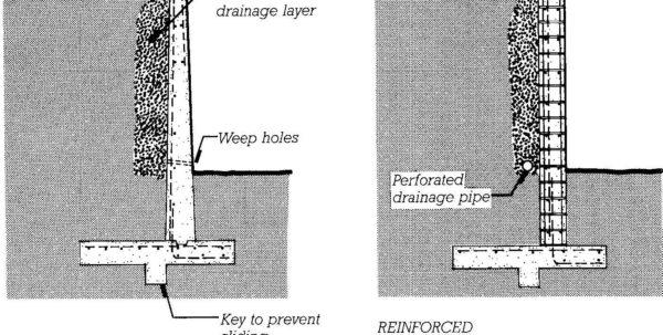 Caisson Design Spreadsheet In Design Retaining Wall  Home Design Ideas