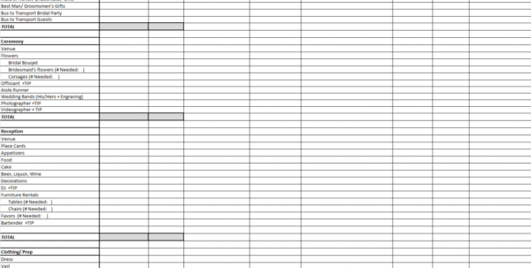 Cake Costing Spreadsheet Pertaining To Beverage Inventory Spreadsheet And Wedding Cost Template Invoice