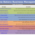 Cake Costing Spreadsheet Pertaining To Cake Costing Spreadsheet – Spreadsheet Collections