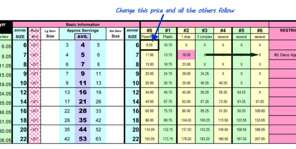Cake Costing Spreadsheet Regarding Analytical – Any Town Design  Graphics  Photography  Video