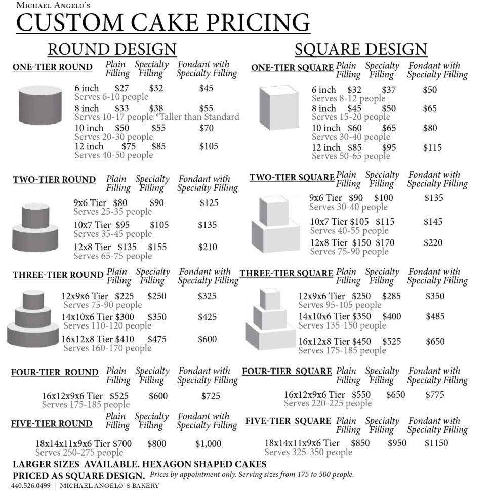 Cake Costing Spreadsheet With Bakery Costing Spreadsheet  Laobing Kaisuo