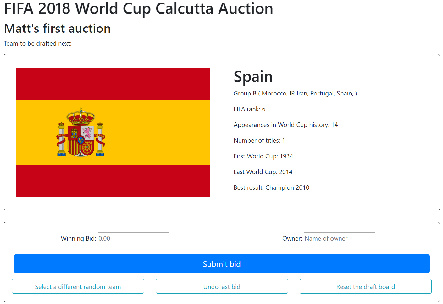 Calcutta Auction Spreadsheet Inside What Is A Calcutta Auction  Calcutta Champion: Host Fifa World Cup