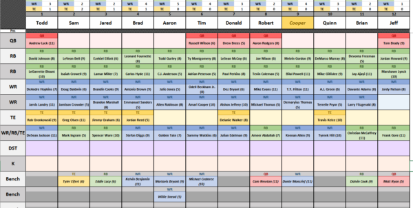 Calcutta Auction Spreadsheet With Csg Fantasy Football Spreadsheet V5.00 W/ Auction Version