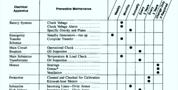Calibration Tracking Spreadsheet For Preventive Maintenance Spreadsheet As Well Tracking With Excel