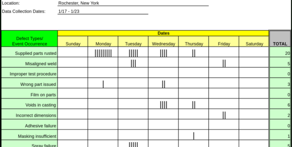 Call Center Stats Spreadsheet With Regard To Check Sheet  Wikipedia