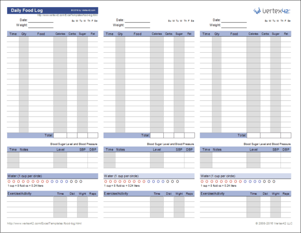 Calorie Intake Spreadsheet Intended For Food Log Template  Printable Daily Food Log