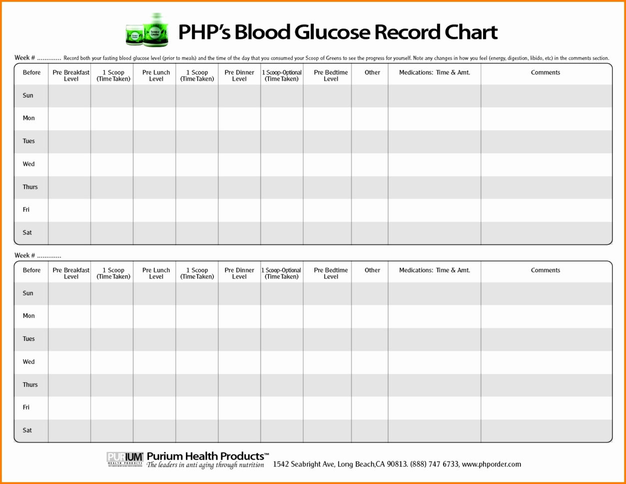Calorie Spreadsheet Template With Regard To Hcg Calorie Counter Spreadsheet Inspirational How To Track Contracts