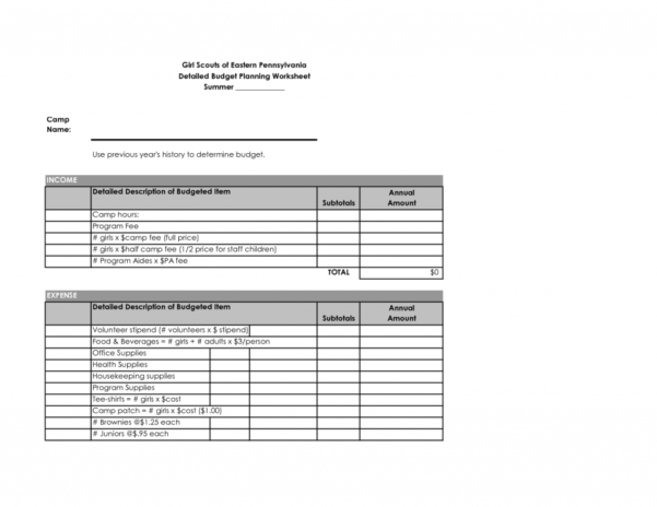 Camp Budget Spreadsheet In Example Of Camp Budget Spreadsheet Summer Worksheet 634142