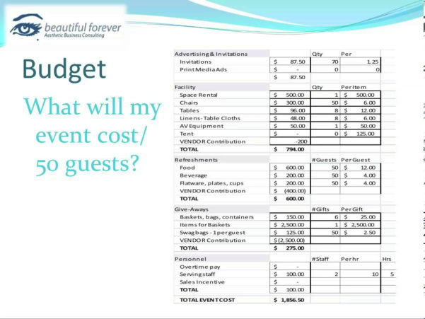 Camp Budget Spreadsheet In Sample Event Budget Template Spreadsheet Example Of Camp  Pianotreasure
