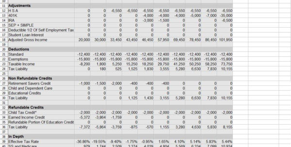 Canada Retirement Planning Spreadsheet For Retirement Planning Spreadsheet And Retirement Cash Flow Planning