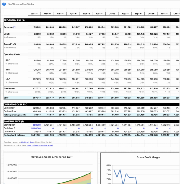 Canada Retirement Planning Spreadsheet With Regard To Retirement Planning Spreadsheet Templates Awesome Business Bud G