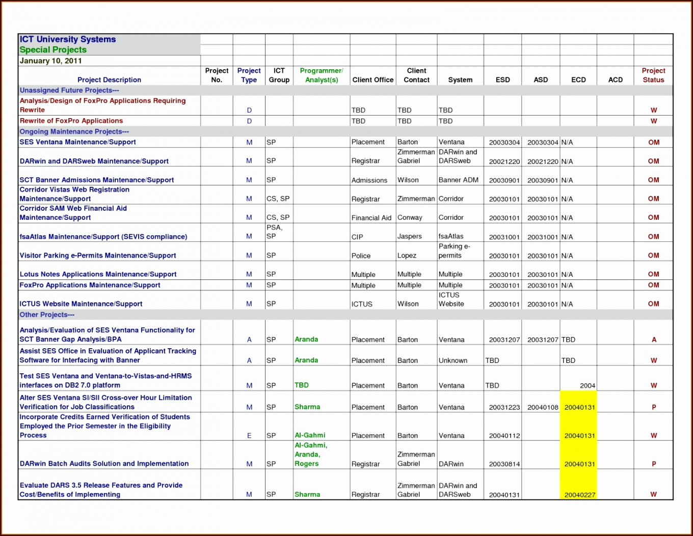 Cap Rate Spreadsheet For Cap Rate Excel Spreadsheet Rental Property Real Estate Calculator
