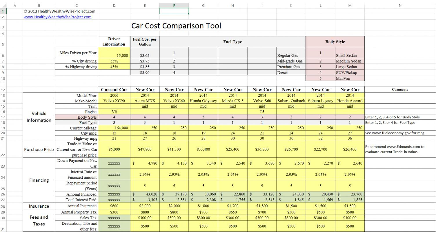 Cap Rate Spreadsheet Intended For Cap Rate Spreadsheet – Spreadsheet Collections