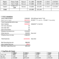 Cap Rate Spreadsheet regarding Capitalization Rate Spreadsheetap Template Excelalculatorommercial