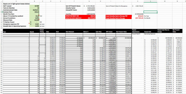 Cap Table Spreadsheet Pertaining To Calculate Effective Rent Excel Spreadsheet Eloquens Lovely Of Cap