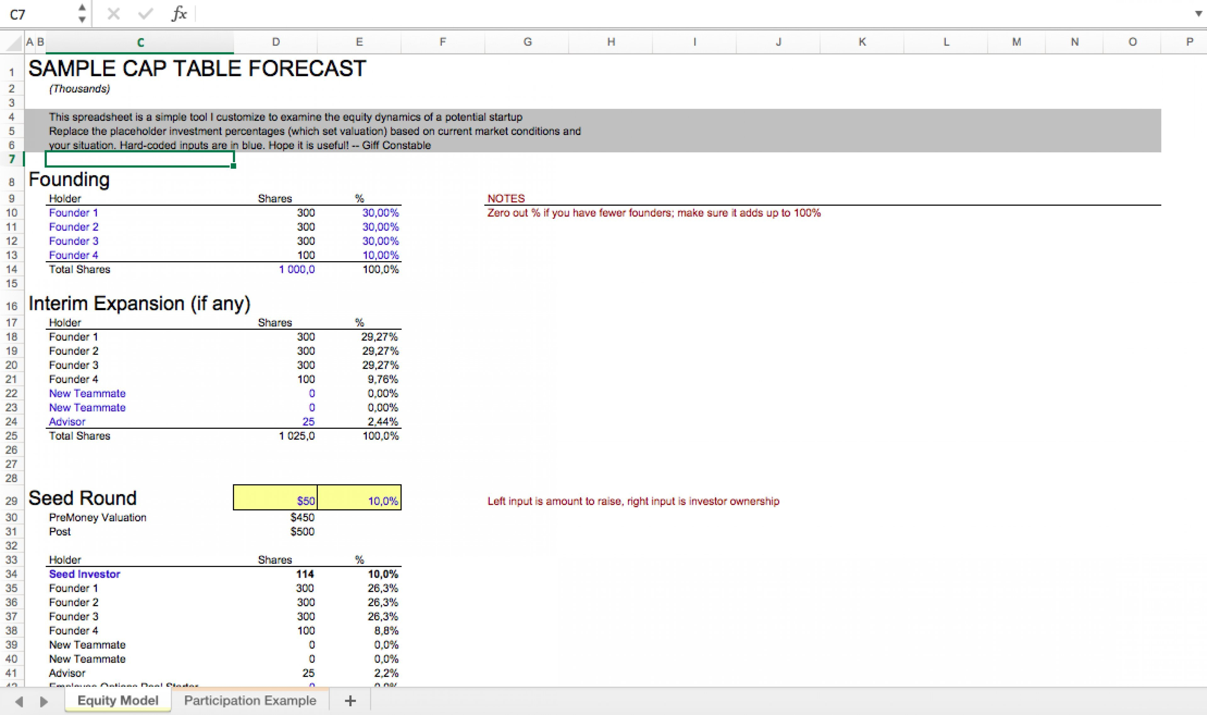 Cap Table Spreadsheet Template In Startup Cap Table And Returns Model Template  Eloquens