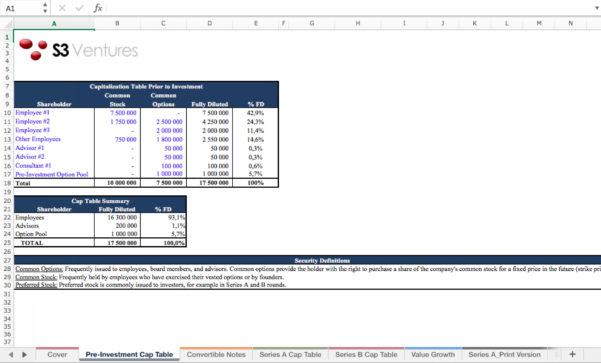 Cap Table Spreadsheet Template Inside Cap Table Excel Model Template  Eloquens