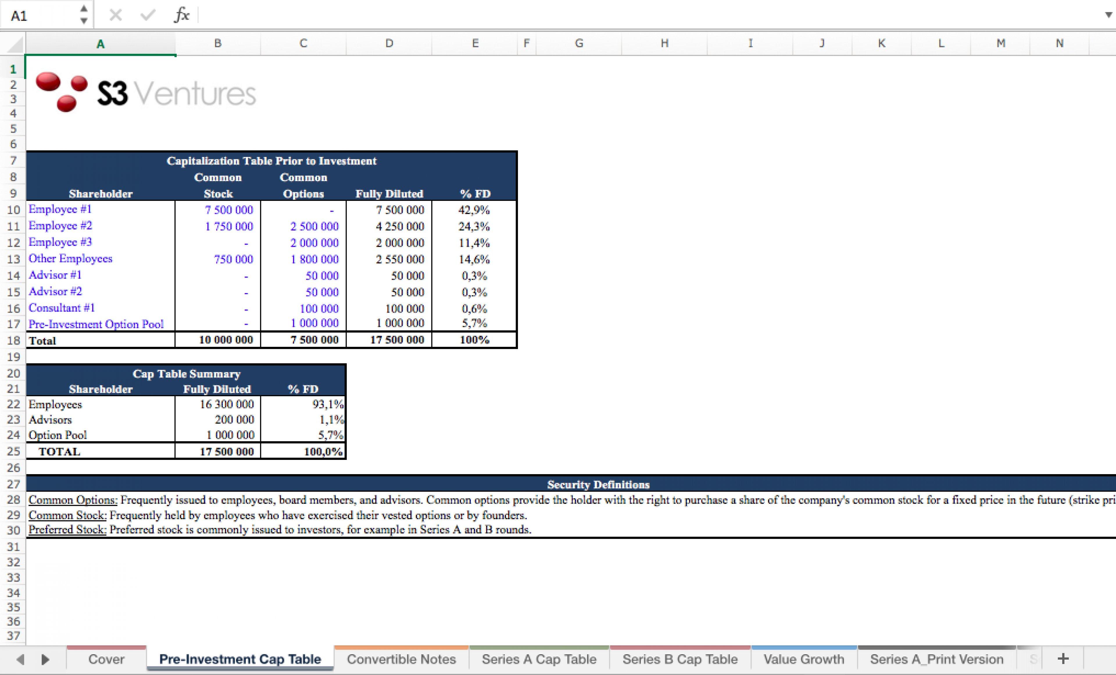 cap table spreadsheet template db. Black Bedroom Furniture Sets. Home Design Ideas