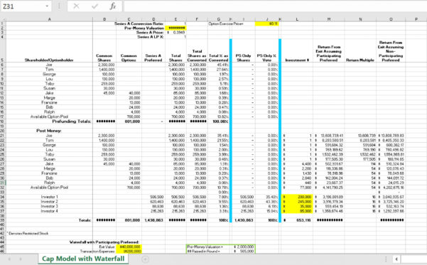 Cap Table Spreadsheet Template Throughout Excel Startup Cap Table Template  Waterfall Analysis  Eloquens