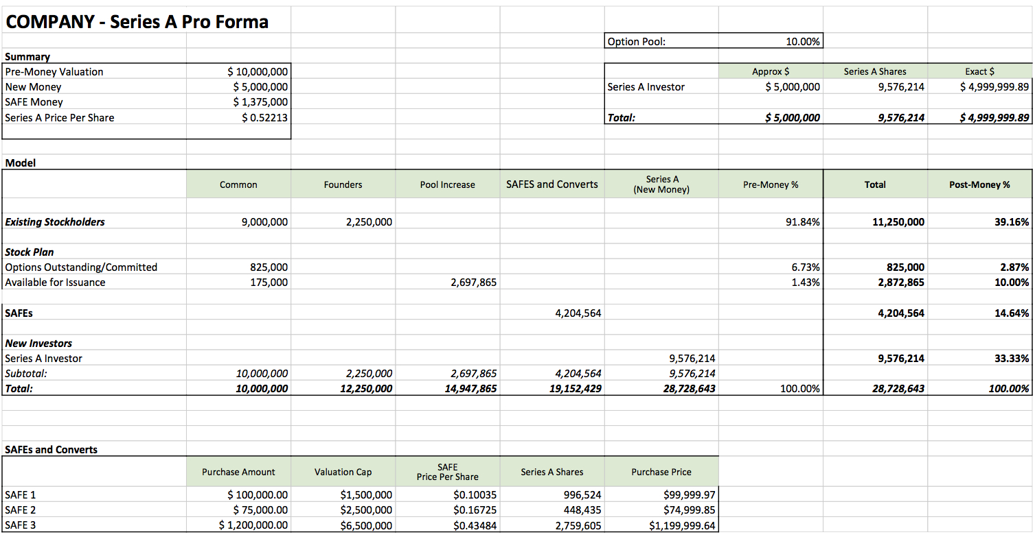 Cap Table Spreadsheet With Modeling Startup Equity Financing  Bytefunding