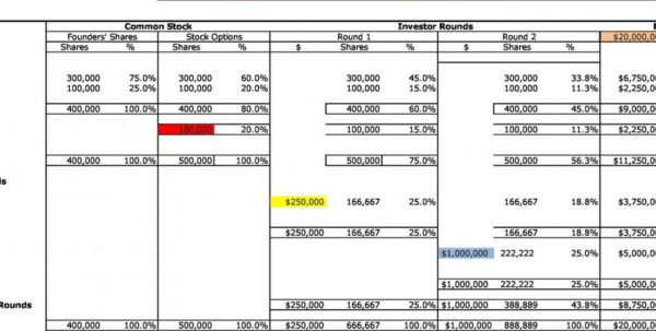 Cap Table Spreadsheet Within Don't Pay Too Much: Use Cap Tables To Ensure Deals Are Right For You