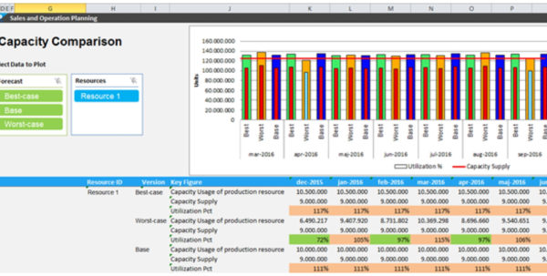 Capacity Planning Spreadsheet Excel Intended For Capacity Planning Spreadsheet Excel On How To Create An Excel In