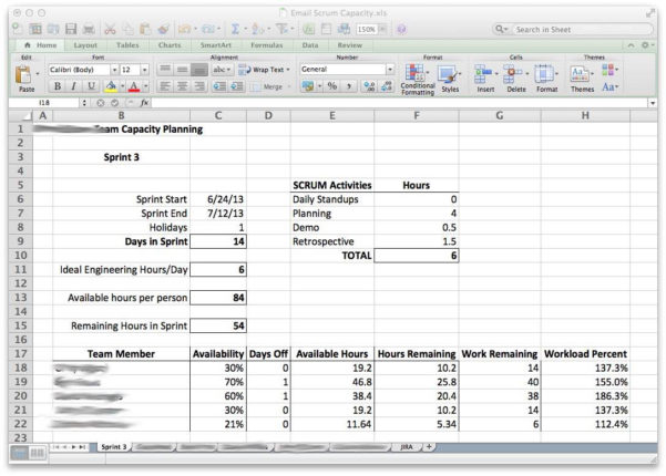 Capacity Planning Spreadsheet Excel With Regard To Resource Planning Spreadsheet Excel And Free Resource Capacity