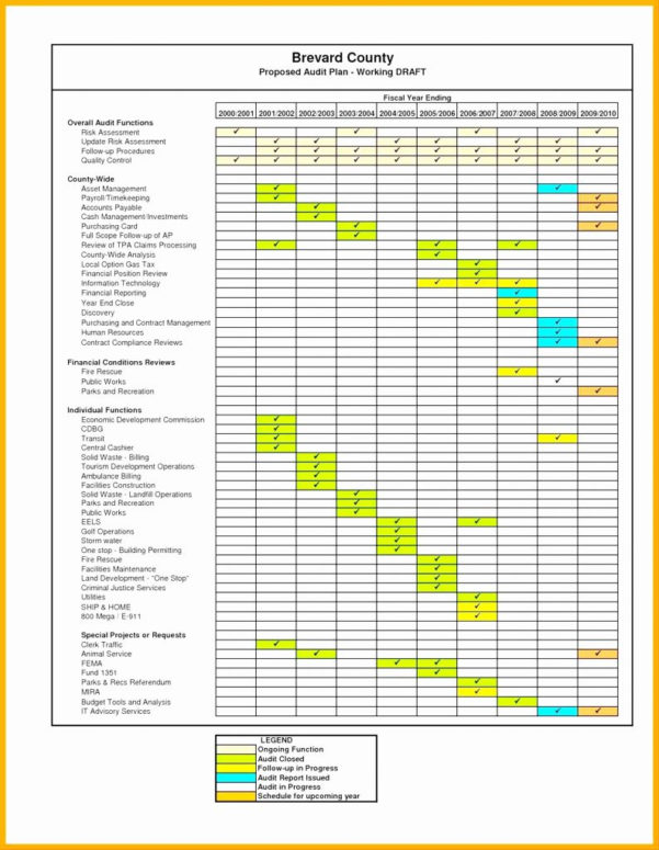 Capacity Planning Spreadsheet Inside Resource Capacity Planning Spreadsheet Template Xls Excel Human
