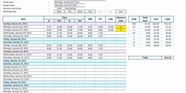 Capacity Planning Spreadsheet Pertaining To Resource Capacity Planning Spreadsheet Template Excel Fresh Invoice