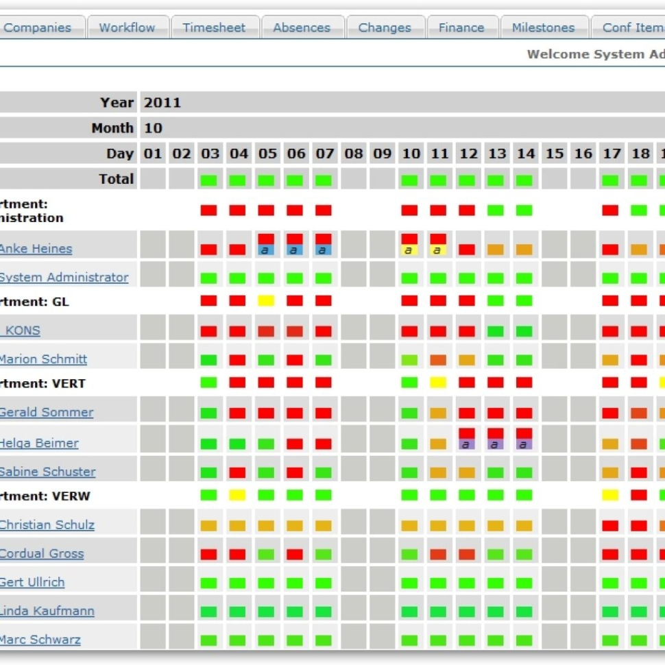 Capacity Planning Spreadsheet Regarding Pm Detailed Resource Planning Within Resource Capacity Planning