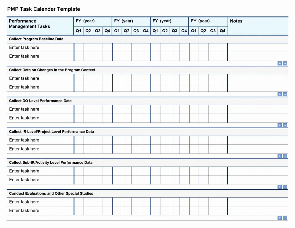 Capacity Planning Spreadsheet Throughout Resource Capacity Planning Spreadsheet Template Excel Lovely