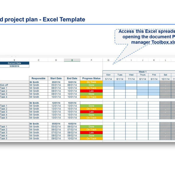 Capacity Planning Template In Excel Spreadsheet Regarding Resource Capacity Planning Template Excel  Pulpedagogen Spreadsheet