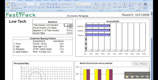 Capsim Sales Forecast Spreadsheet For Capsim Sales Forecast Spreadsheet Great How To Create An Excel