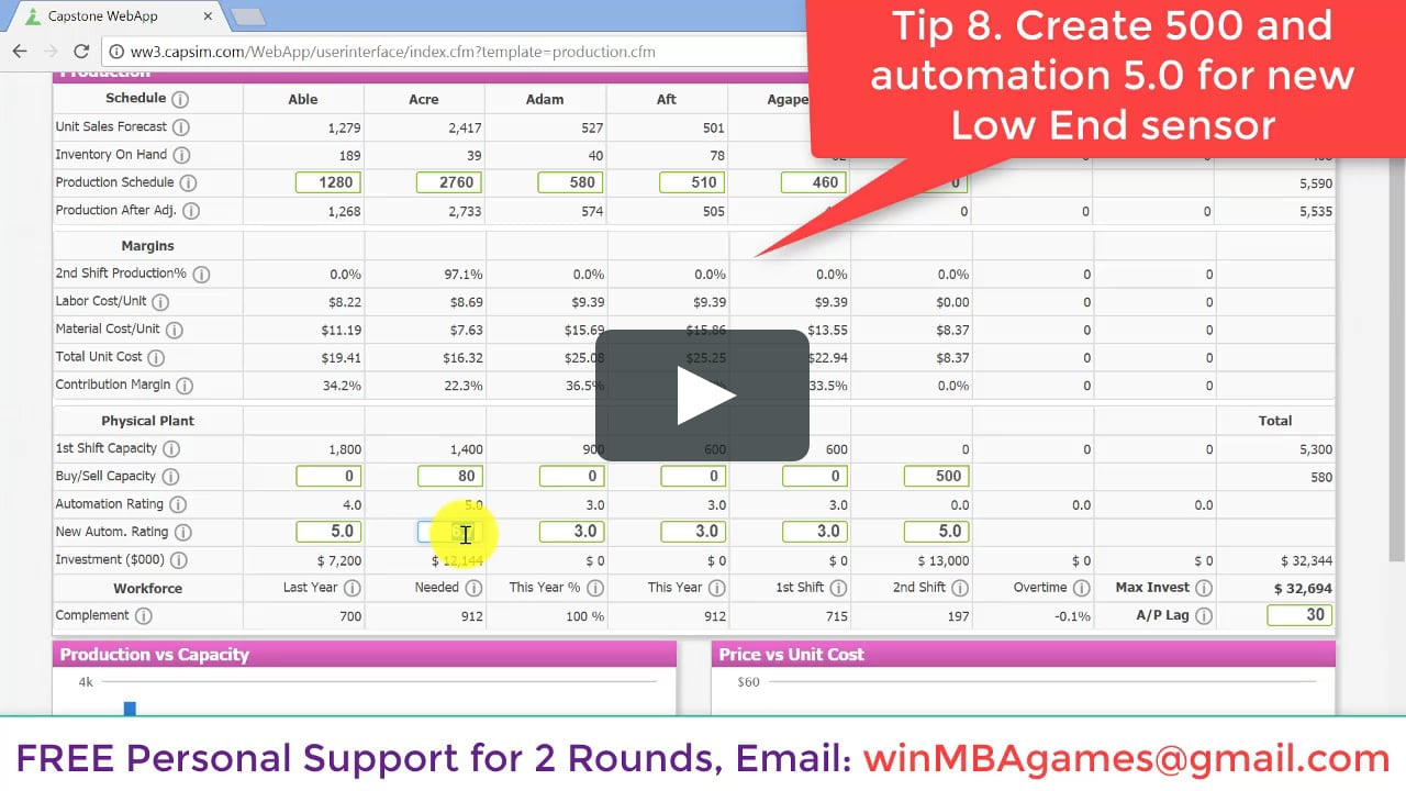Capsim Sales Forecast Spreadsheet Within Capsim 2017  Capstone  Julee  Win All 8 Round Strategies  Round