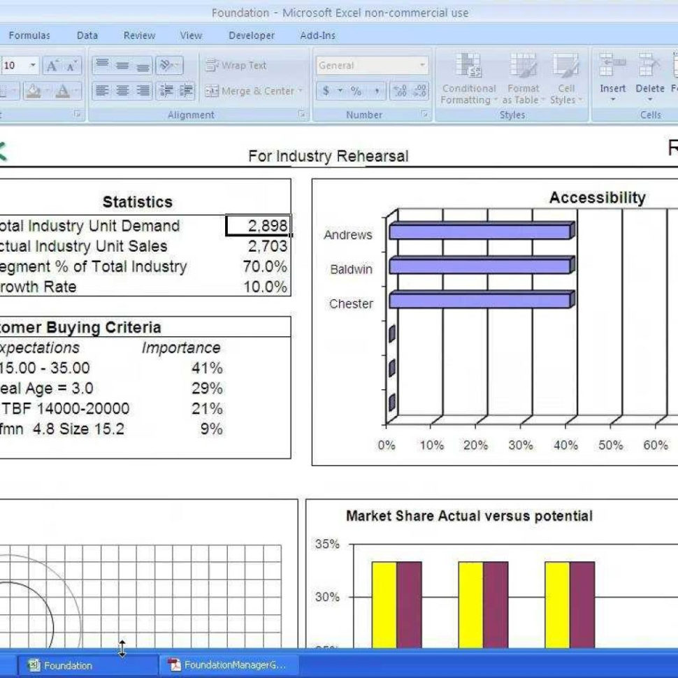 Capsim Spreadsheet For Capsimbuild A Spreadsheet Of Demand And Positions  Youtube Inside
