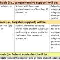 Capstone Forecasting Spreadsheet & Walkthrough Tips Pertaining To Ohio Education Gadfly  Page 5  The Thomas B. Fordham Institute