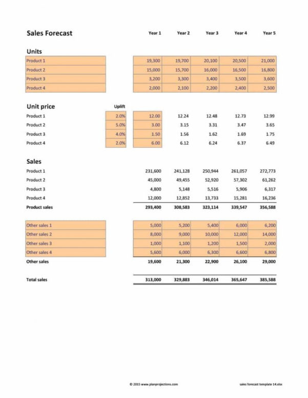 Capstone Sales Forecast Spreadsheet With Sales Forecast Spreadsheet Excel Capstone Score Product Template