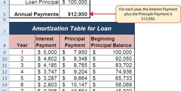 Car Buy Vs Lease Spreadsheet For Lease Vs Buy Car Spreadsheet – Spreadsheet Collections