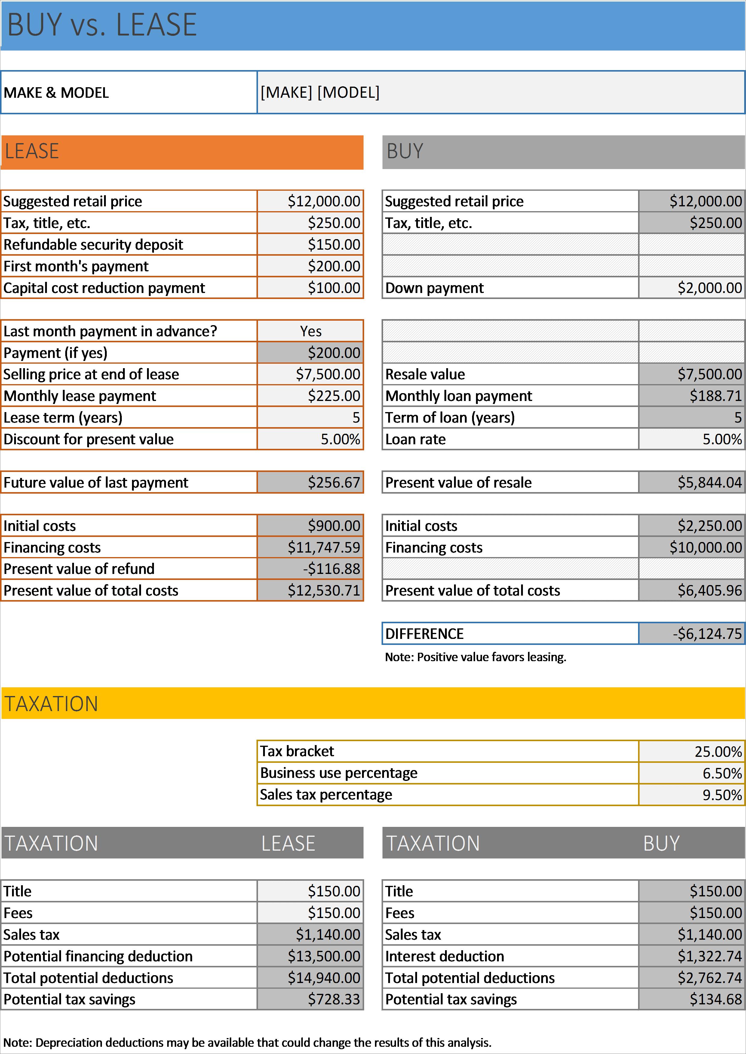 Car Buy Vs Lease Spreadsheet Regarding Example Of Lease Calculatoret Vs Buy Equipment Lovely  Pianotreasure