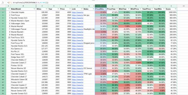 Car Buying Comparison Spreadsheet Intended For My Crazy Car Comparison Spreadsheet. Helping Me Buy My Next Car