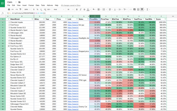 Car Comparison Spreadsheet Intended For My Crazy Car Comparison Spreadsheet. Helping Me Buy My Next Car