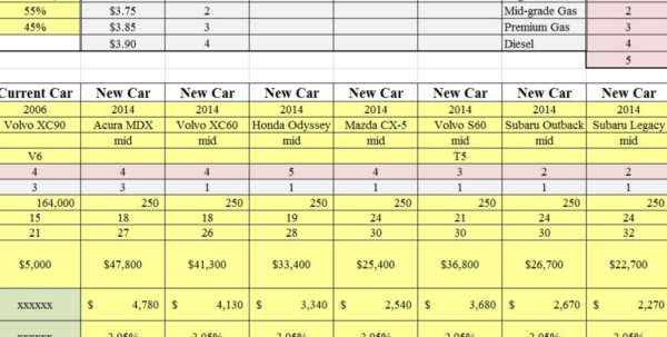 Car Comparison Spreadsheet Within Car Cost Comparison Tool For Excel  Healthywealthywiseproject