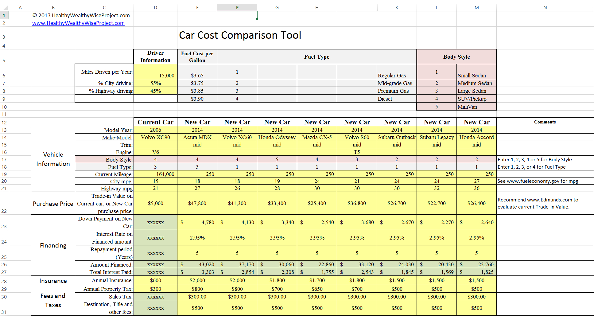 Car Comparison Spreadsheet Within Car Cost Comparison Tool For Excel
