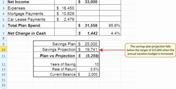 Car Cost Comparison Spreadsheet Intended For Car Comparison Spreadsheet Elegant New Parison Lovely Lea ~ Epaperzone